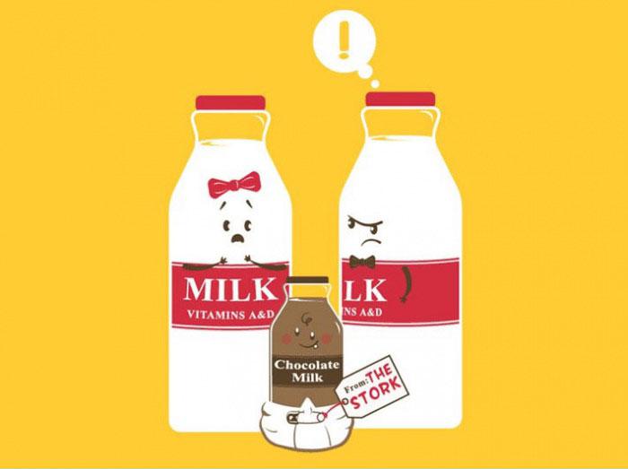 milk, trust, lol