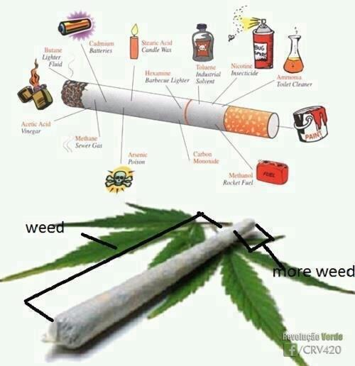 cigarettes, weed, marijuana joint, comparison