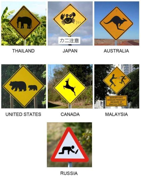 country, sign, thailand, malaysia, canada,  russia, japan, Australia, united states