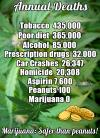marijuana, death toll, annual