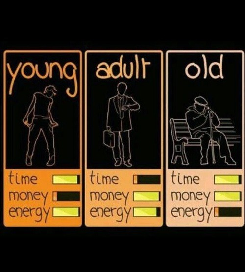 young, old, adult, time, money, energy