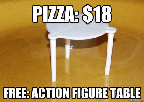 pizza, meme, table, miniature
