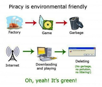 piracy, environment, friendly, sustainable