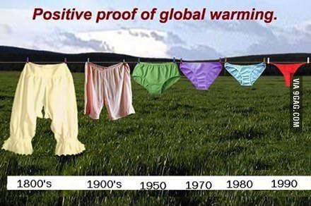 global warming, proof, underwear, timeline