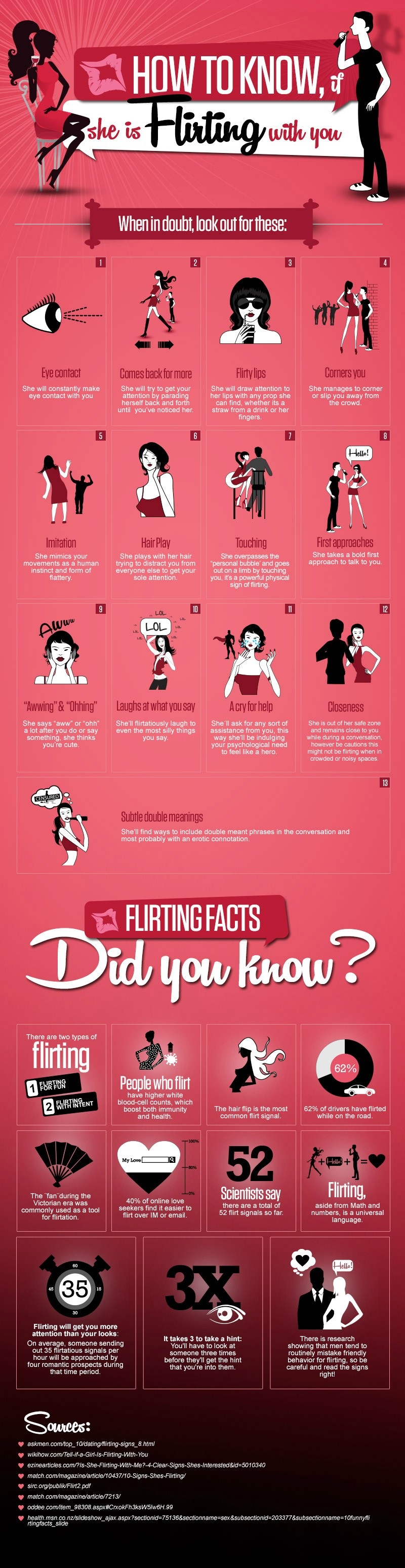 flirting, dating, knowledge, fun, dyk, how to