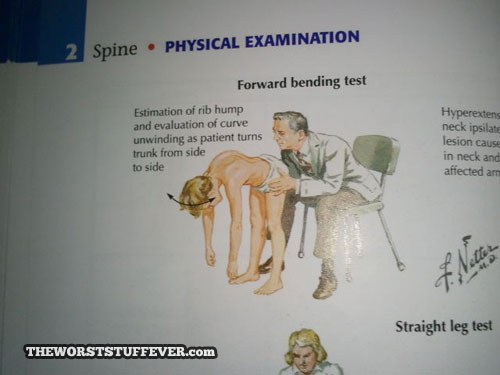 physical examination, doctor, test, worst, fail