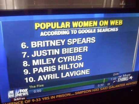 news, fox, popular women, justin bieber