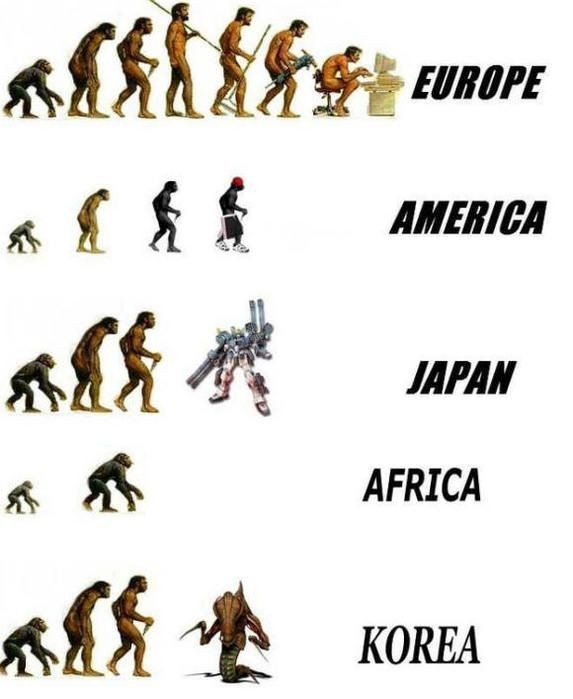 evolution, europe, america, japan, africa, korea