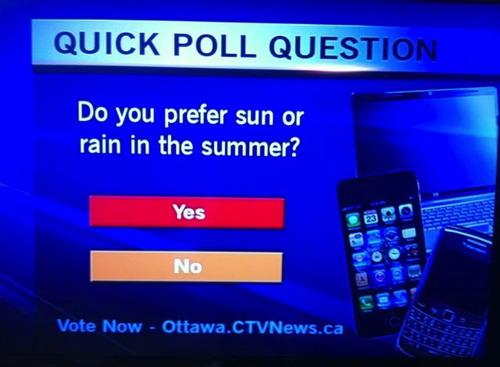 poll, question, fail, yes, no