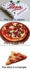 pizza, logical, square, circle, triangle