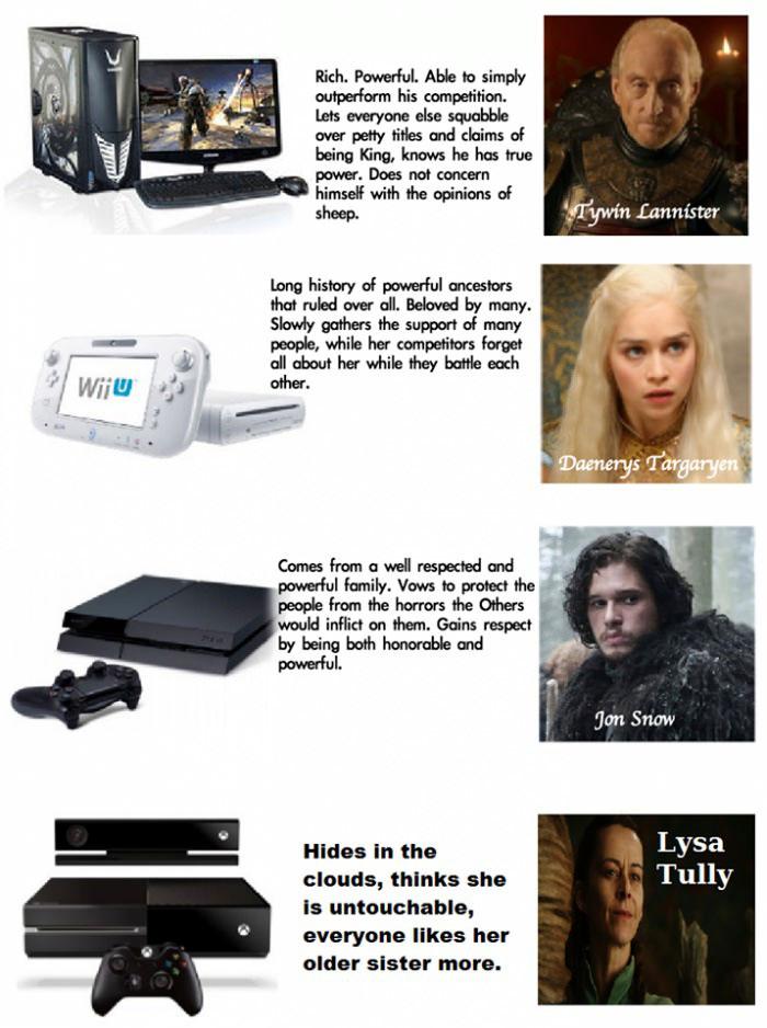 game of thrones, consoles, comparison