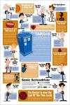 doctor who, timeline, tardis