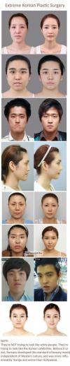 korea, plastic surgery, story