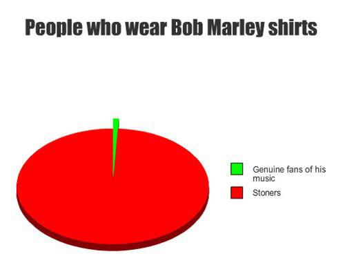 bob marley, stoners, pie chart, shirts, merchandise