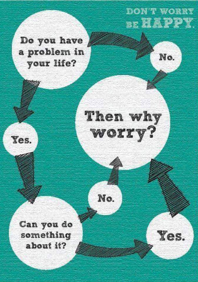 then why worry, flow chart