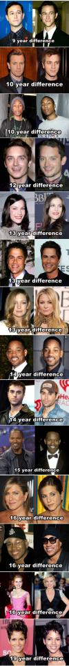 actors, actresses, celebrities, difference 10 years, aging, before after, then and now