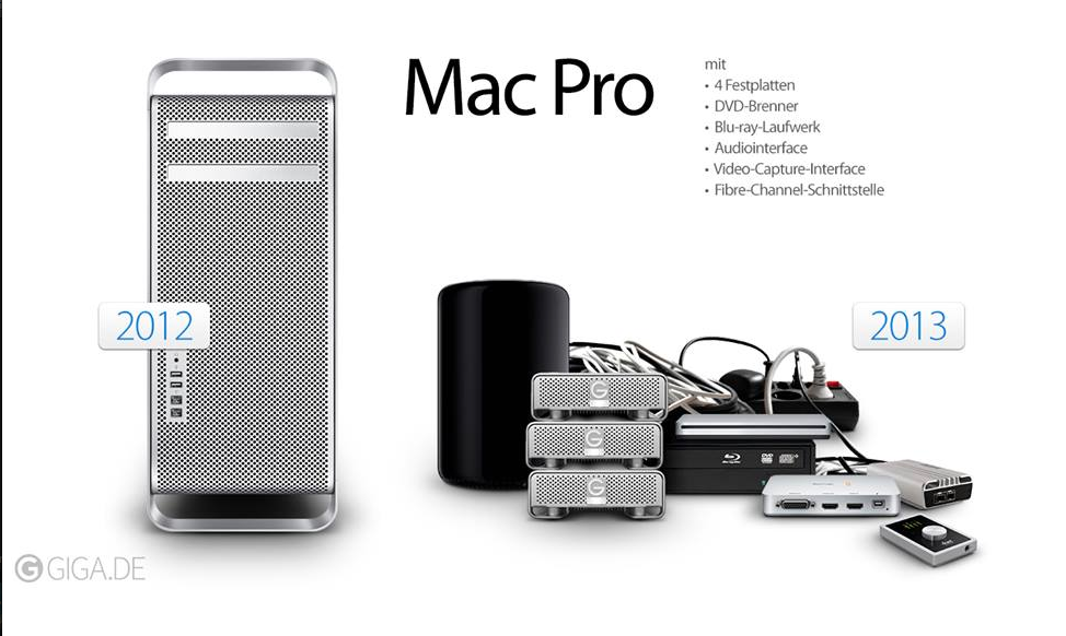 mac pro, 2012, 2013, peripherals