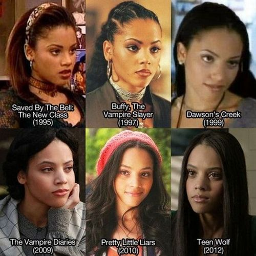 actress, years, evolution, aging