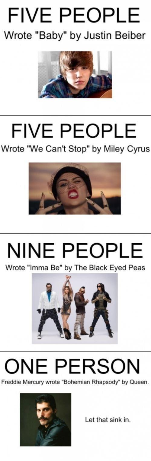 music, artists, writers, justin bieber, miley cyrus, black eyed peas, queen