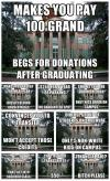 scumbag college, meme, compilation