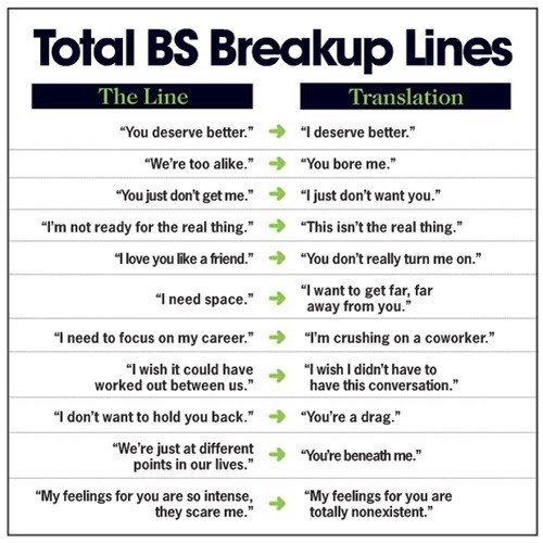 total bullshit break up lines, translation, truth, what they say, what they mean, chart, list