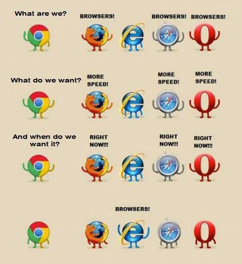 browsers, opera, chrome, safari, firefox, internet explorer