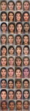 women faces around the world, nationality, country, average