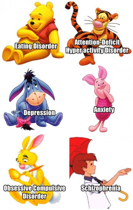 winnie the pooh, characters, disorders, conditions