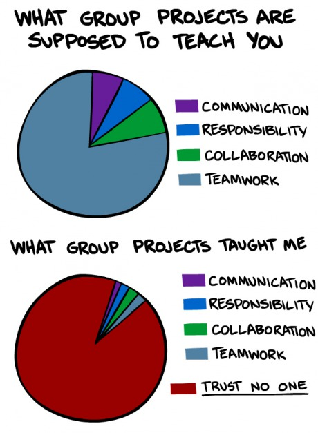 teamwork, projects, trust no one, school, lol