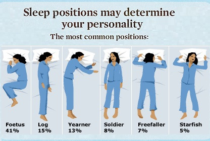sleep positions, common, personality