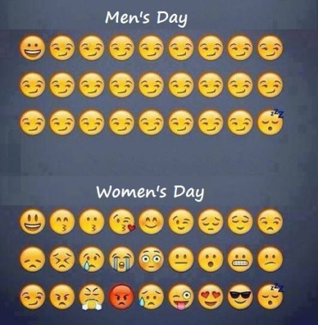 men's day versus women's day, smiley faces, emotions