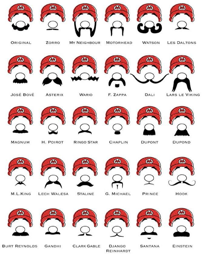 a guide to facial hair, mario, beard, mustache,
