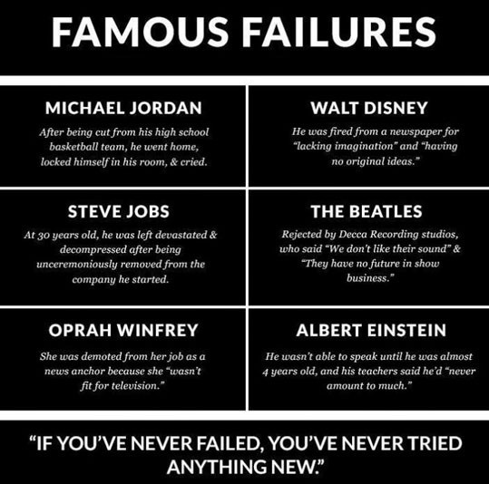 famous failures, michael jordan, steve jobs, walt disney, the beatles, oprah winfrey, albert einstein