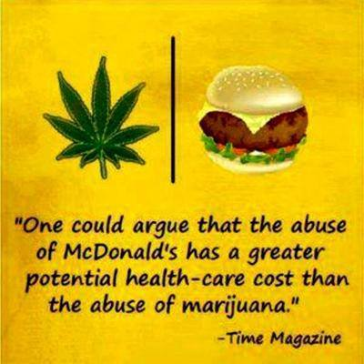 one could argue that the abuse of mcdonald's has a greater potential health-care cost than the abuse of marijuana, time magazine quote, fast food