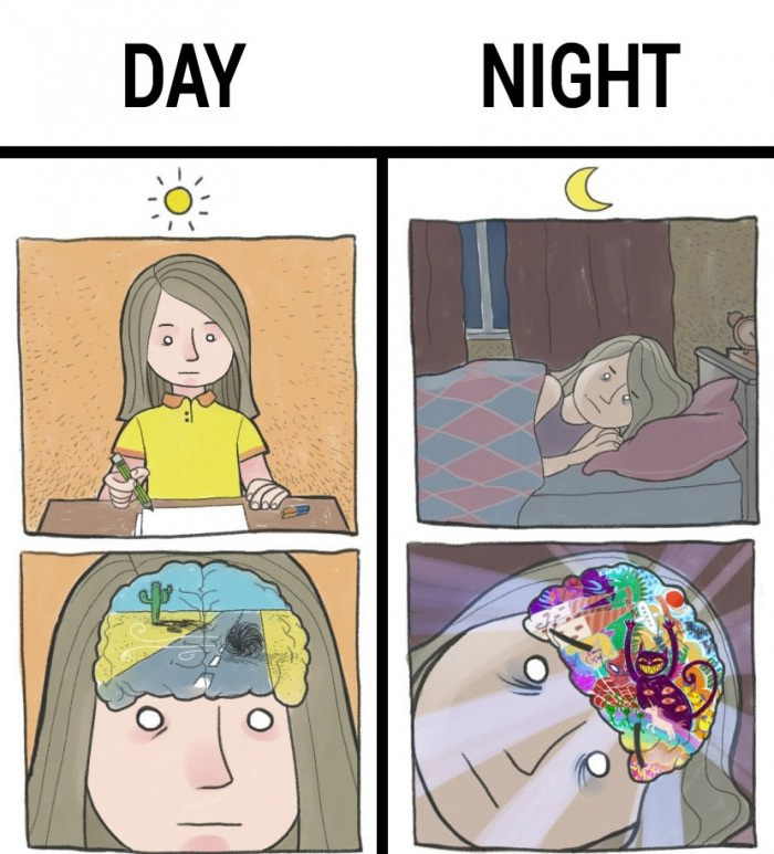what goes on in your mind during the day versus at night