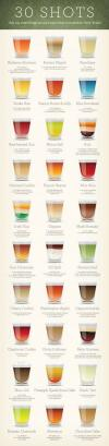 30 shots, they say small things amuse small minds but what do they know?, infographic