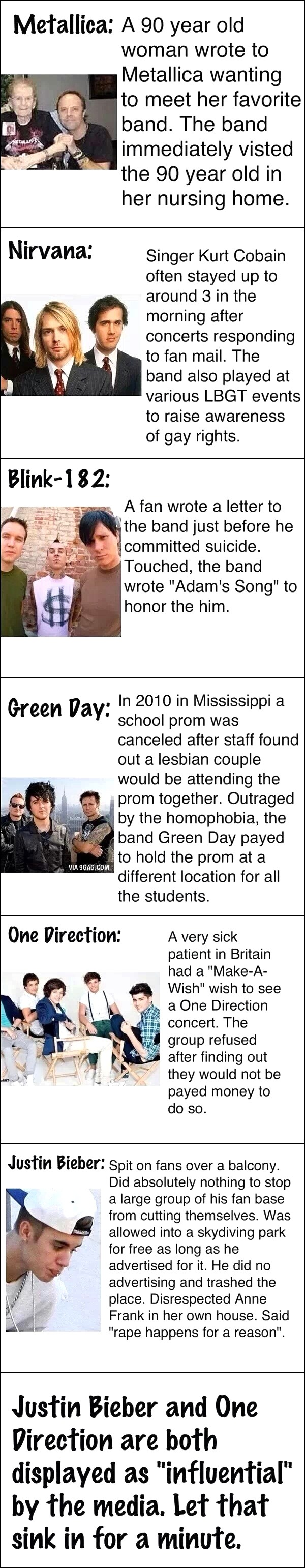 all bands are not created equal, one direction, justin bieber, green day, metallica, blink-182, nirvana