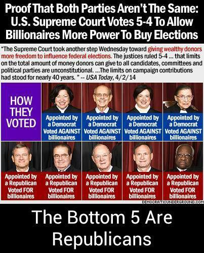 supreme court decision to allow billionaires more power to buy elections