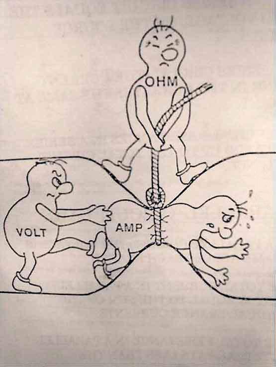 electricity explained, ohm, volt, amp, cartoon science