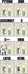 if coding language were an essay, comic, programming, python, java, assembly, c, unix, latex, html