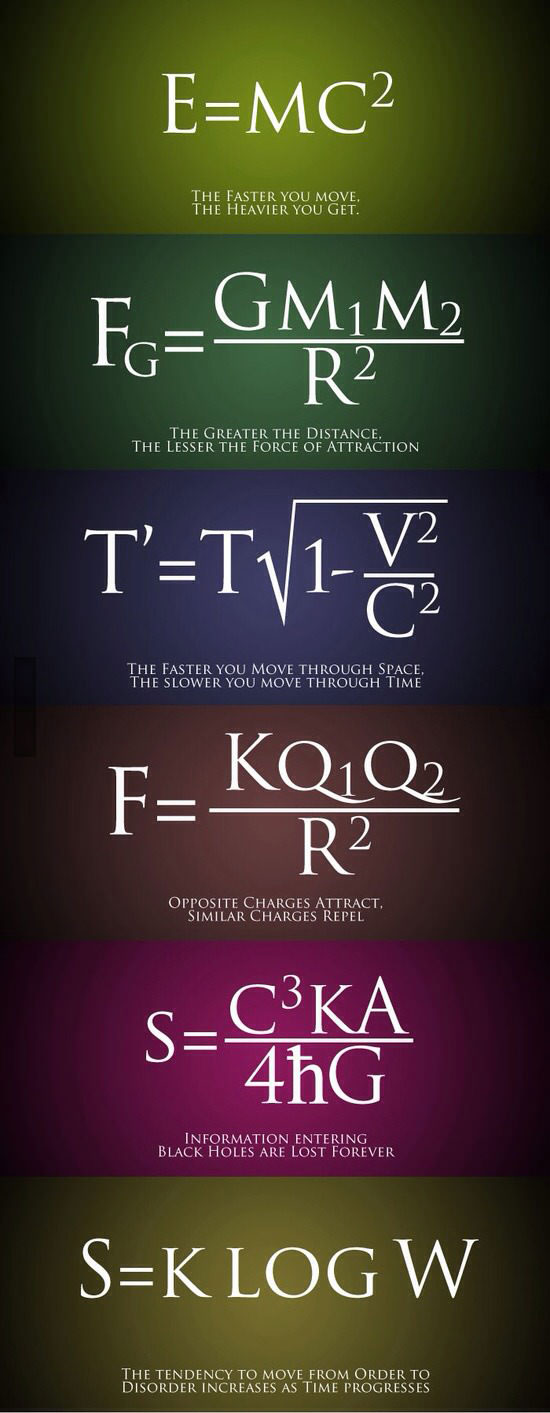 the real meaning of popular math formulas expressed using expressions