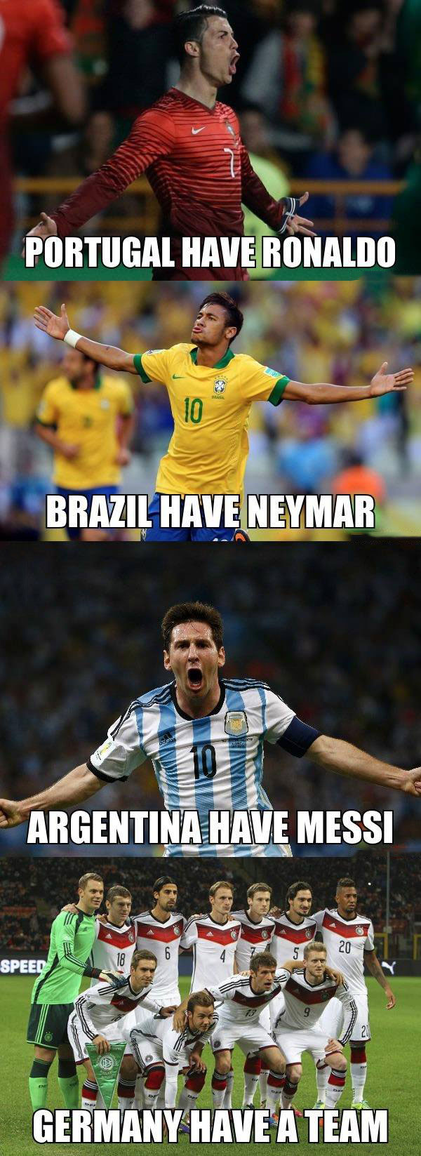 portugal have ronaldo, brazil have keymar, argentina have messi, germany have a team, world cup 2014, fifa