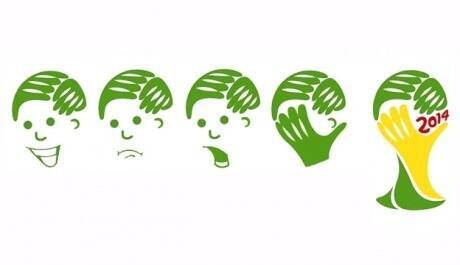 make your own meme, fifa logo, facepalm