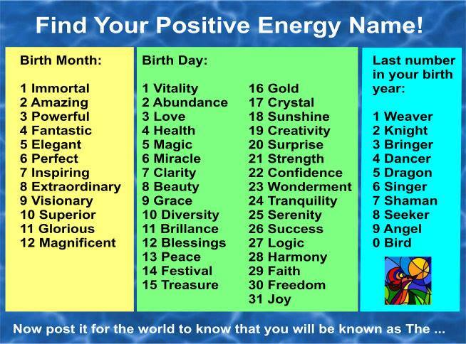 find your positive energy name!, game