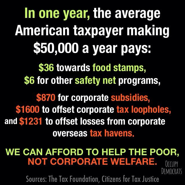 in one year the average american taxpayer making $50000 a year pays, we can afford to help the poor, not corporate welfare