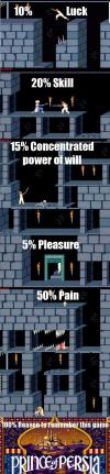 prince of persia, 100% reason to remember this game