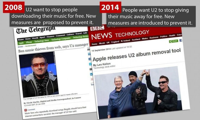 in 2008 u2 wants to stop people from downloading their music for free, new measures are proposed to prevent it, 2014 people want u2 to stop giving away their music for free, new measures are introduced to prevent it