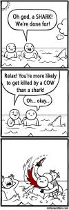 oh god a sark, we are done for, relax you're more likely to get killed by a cow than a shark, comic