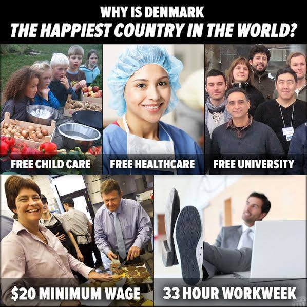 why is denmark the happiest country in the world?, free child care healthcare university, 20$ minimum wage and 32 hour workweek