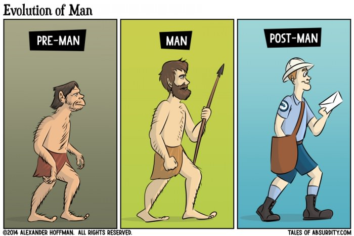 the evolution of man, pre-man, post-man